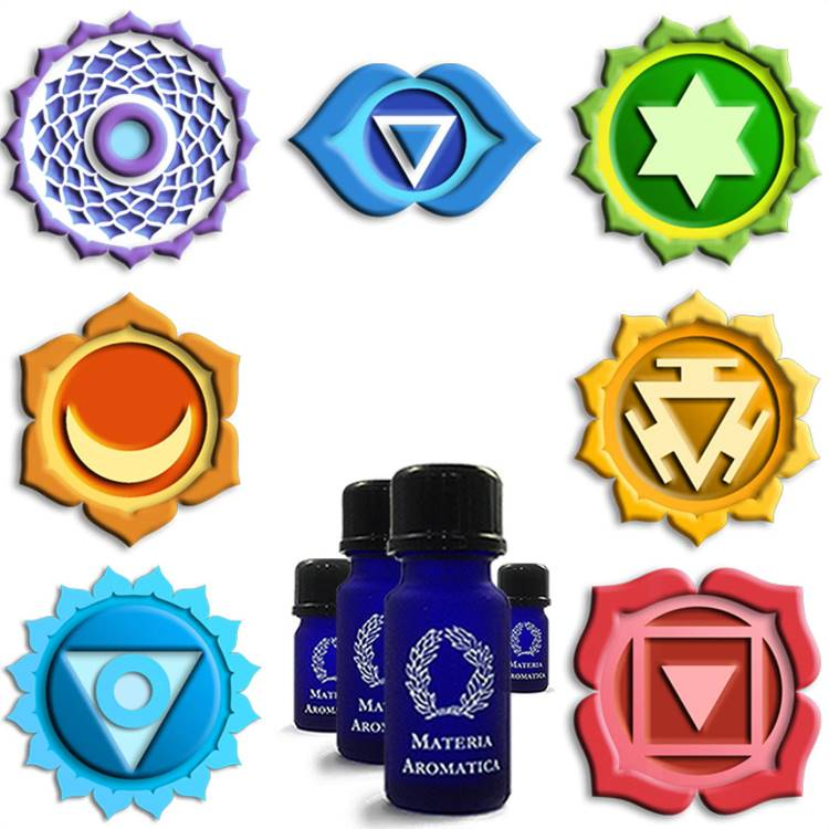 Chakra: Complete set of 7 blends
